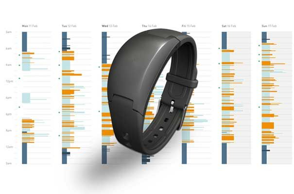 ActiveInsights Band wearable